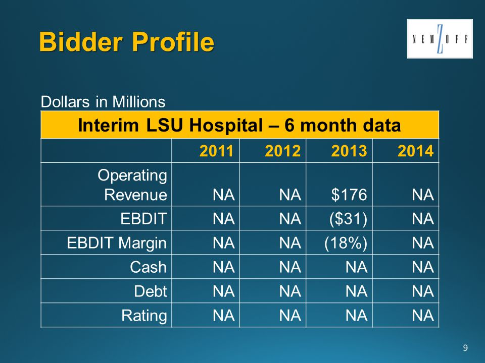 Summary of Bids Net Proceeds - Individual Hospitals HCABonds Paid Off EastWest Cash at Closing$336.5 Cash on Hand$130$99 Bond Defeasance($209)($172) Trustee Held Funds$72$38 Pension($32)($34) Other Liabilities($7)($3) Net Cash at Closing$290.5$264.5 PV of Property Taxes @ 5%$97 Net Proceeds on a PV Basis $387.5$361.5 30 Dollars in Millions