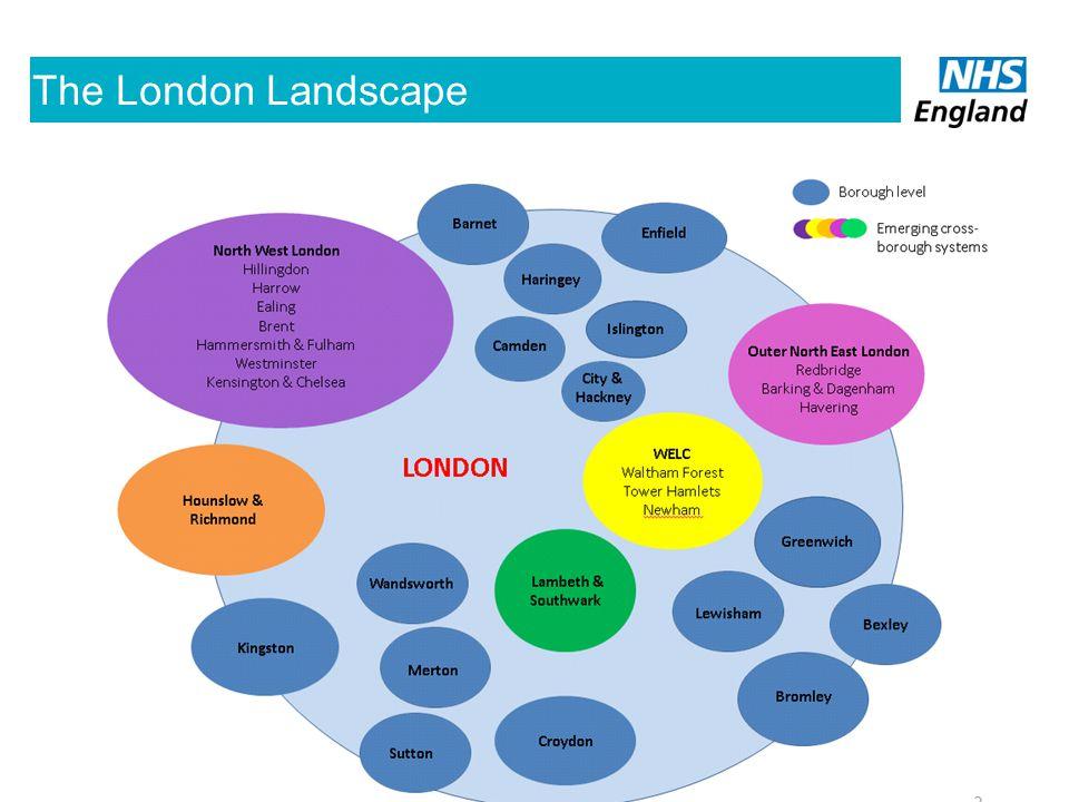 The London Landscape