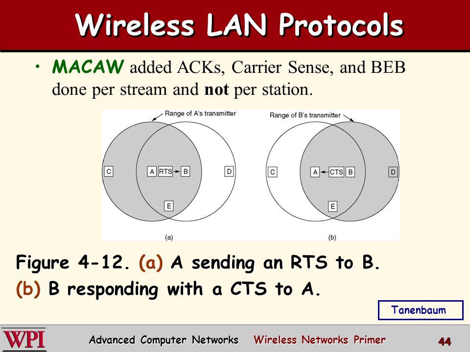 Wireless LAN Protocols Figure 4-12. (a) A sending an RTS to B.