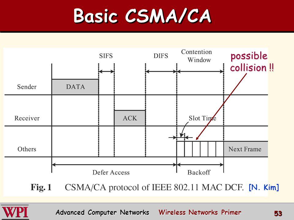 Basic CSMA/CA [N. Kim] possible collision !. collision !.
