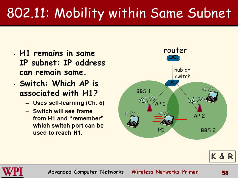 hub or switch AP 2 AP 1 H1 BBS 2 BBS 1 802.11: Mobility within Same Subnet router  H1 remains in same IP subnet: IP address can remain same.