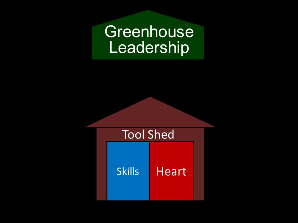 Tool Shed Skills Heart Greenhouse Leadership