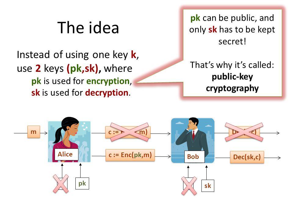 The idea Alice Bob k k m m c := Enc(k,m) Dec(k,c) c := Enc(pk,m) Dec(sk,c) pk sk Instead of using one key k, use 2 keys (pk,sk), where pk is used for encryption, sk is used for decryption.
