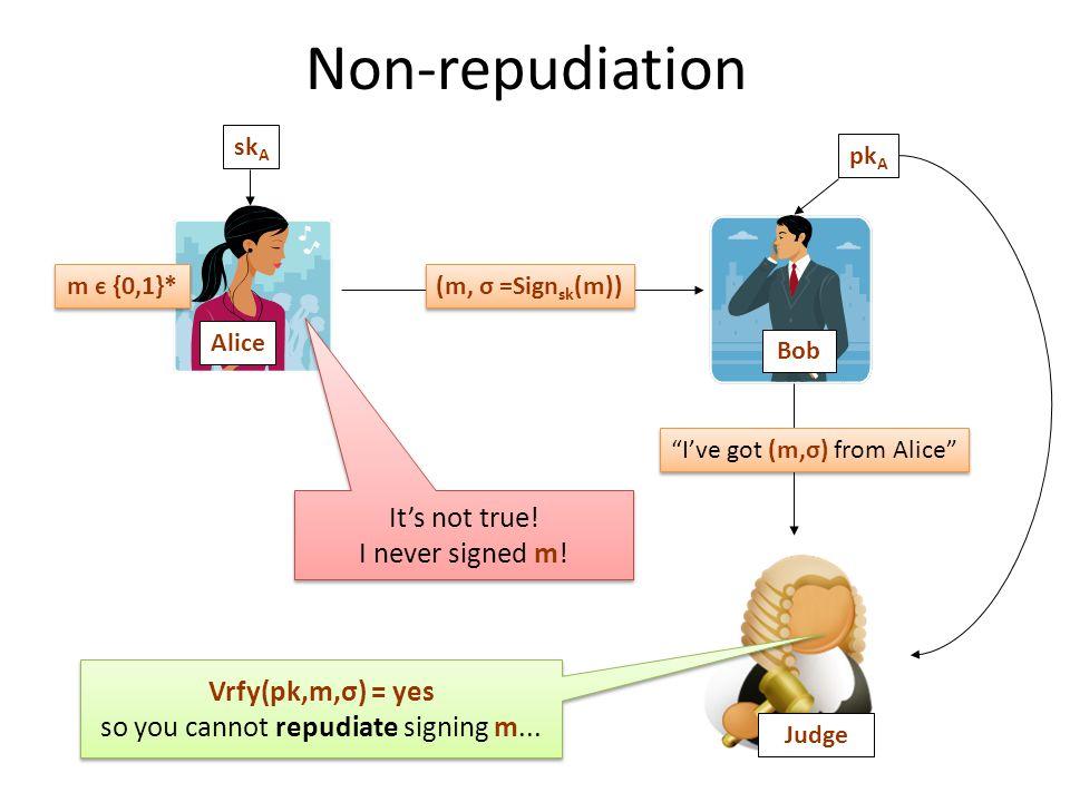Non-repudiation Alice Bob (m, σ =Sign sk (m)) sk A pk A m є {0,1}* Judge I've got (m,σ) from Alice It's not true.