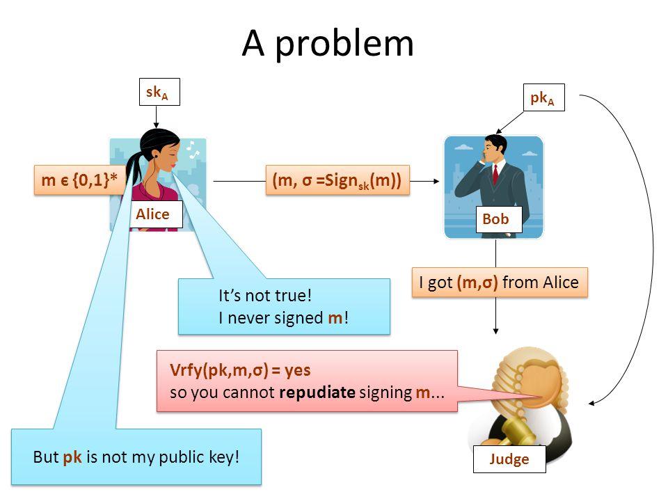 A problem Alice Bob (m, σ =Sign sk (m)) sk A pk A m є {0,1}* Judge I got (m,σ) from Alice It's not true.