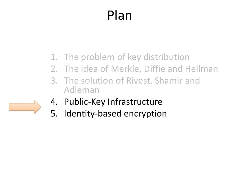 Plan 1.The problem of key distribution 2.The idea of Merkle, Diffie and Hellman 3.The solution of Rivest, Shamir and Adleman 4.Public-Key Infrastructure 5.Identity-based encryption