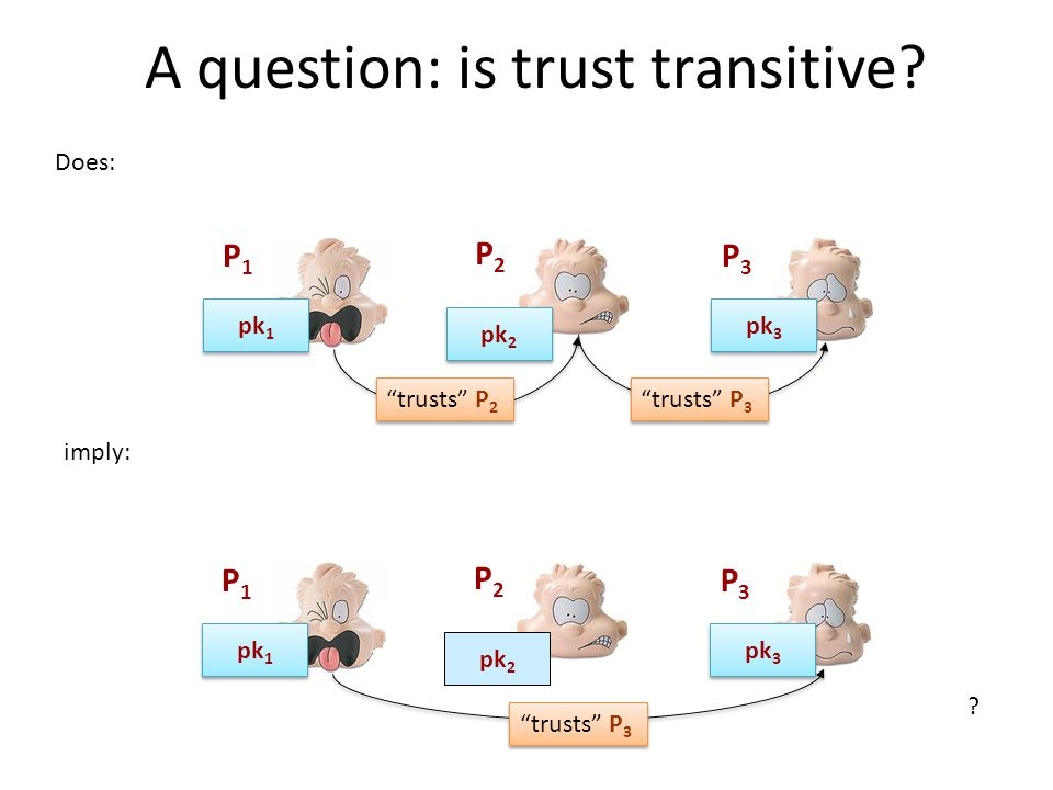 A question: is trust transitive.