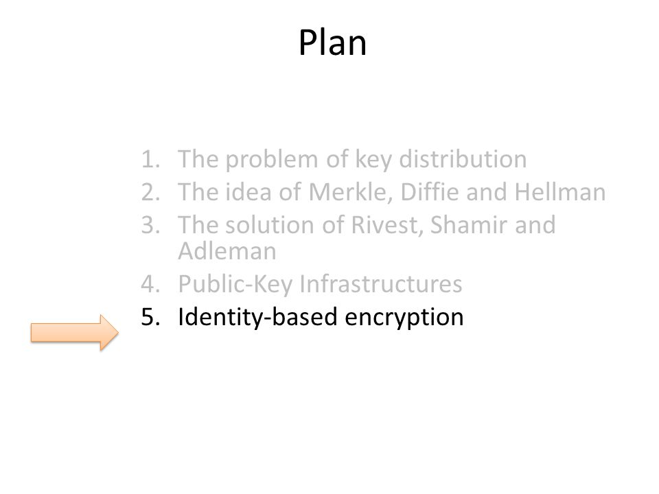 Plan 1.The problem of key distribution 2.The idea of Merkle, Diffie and Hellman 3.The solution of Rivest, Shamir and Adleman 4.Public-Key Infrastructures 5.Identity-based encryption