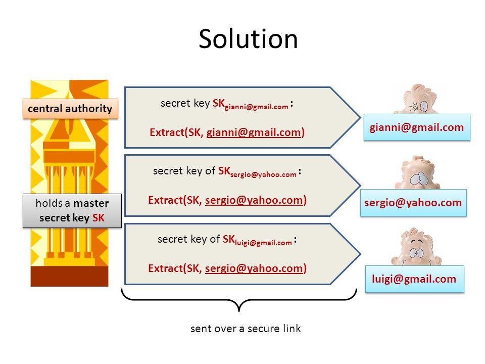 Solution luigi@gmail.com sergio@yahoo.com gianni@gmail.com holds a master secret key SK central authority secret key SK gianni@gmail.com : Extract(SK, gianni@gmail.com) secret key of SK sergio@yahoo.com : Extract(SK, sergio@yahoo.com) secret key of SK luigi@gmail.com : Extract(SK, sergio@yahoo.com) sent over a secure link