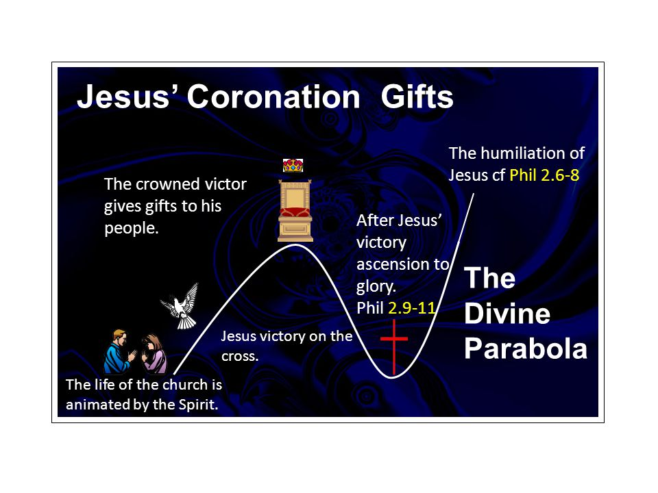 Jesus' Coronation Gifts The crowned victor gives gifts to his people.