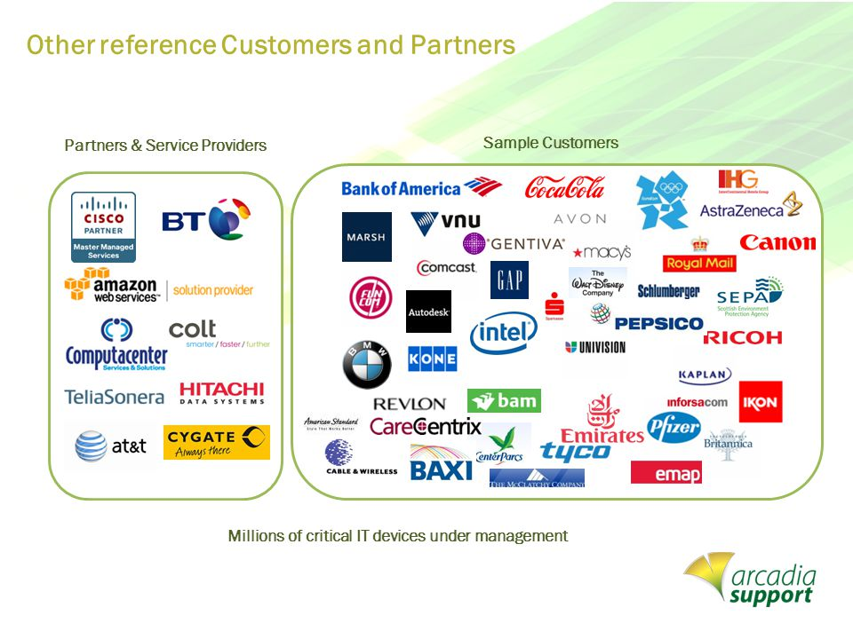 Other reference Customers and Partners Partners & Service Providers Sample Customers Millions of critical IT devices under management