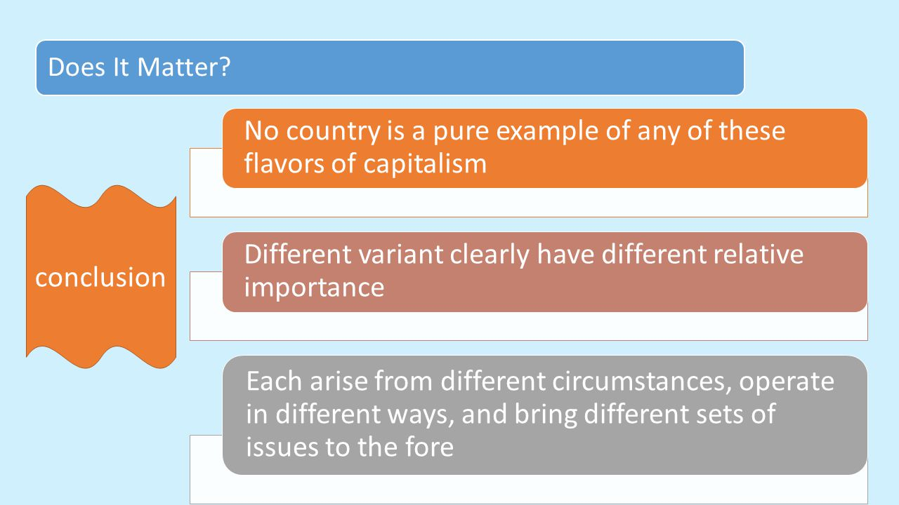 conclusion No country is a pure example of any of these flavors of capitalism Different variant clearly have different relative importance Each arise from different circumstances, operate in different ways, and bring different sets of issues to the fore Does It Matter?
