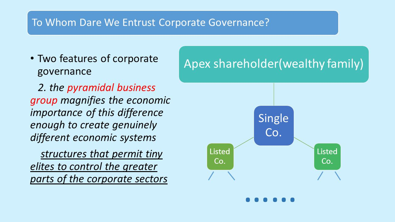 Two features of corporate governance 2.