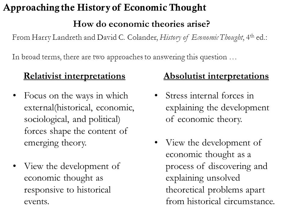 Approaching the History of Economic Thought Relativist interpretations Focus on the ways in which external(historical, economic, sociological, and pol