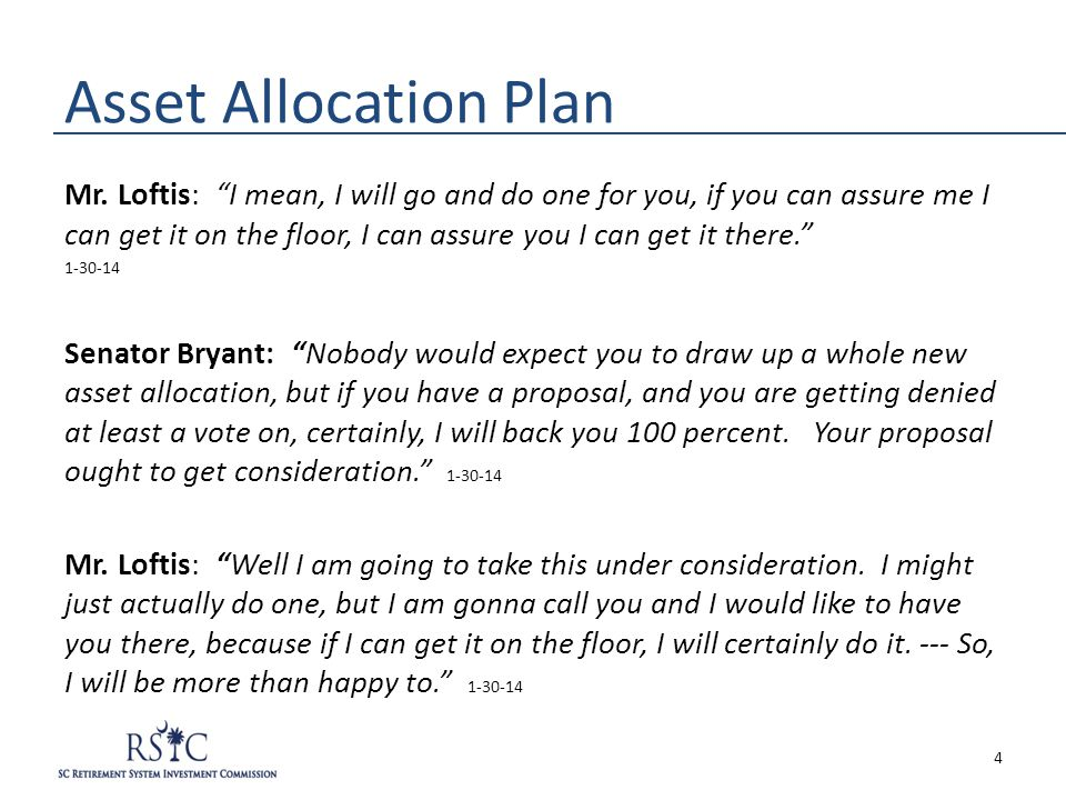 Asset Allocation Plan Mr.
