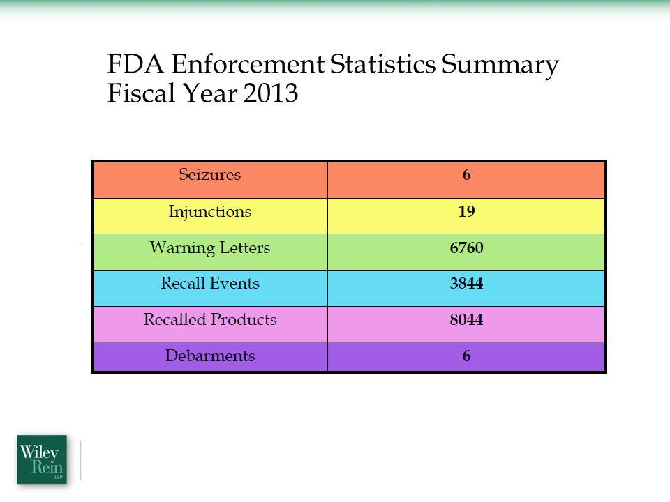 FDA Enforcement Statistics Summary Fiscal Year 2013