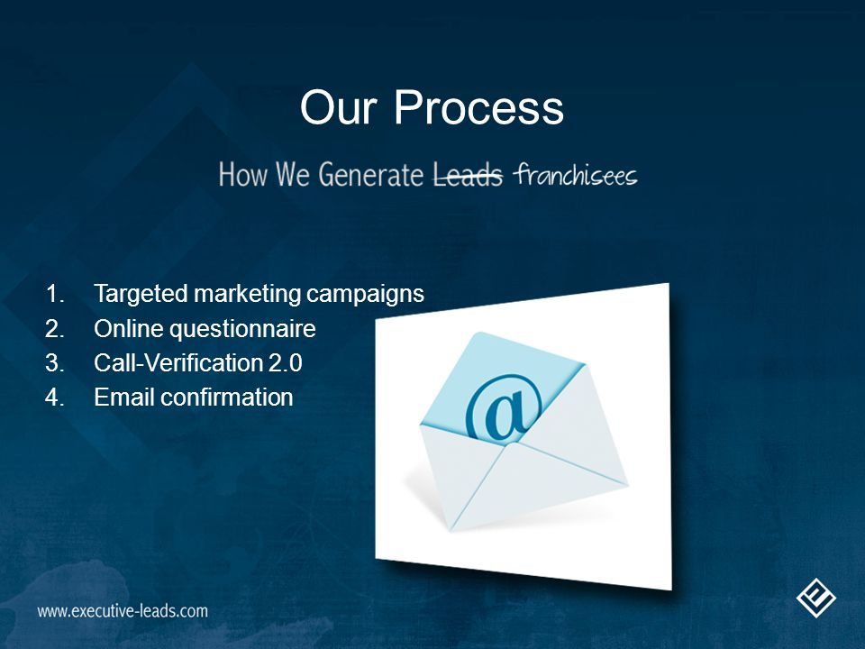 Our Process 1.Targeted marketing campaigns 2.Online questionnaire 3.Call-Verification 2.0 4.Email confirmation