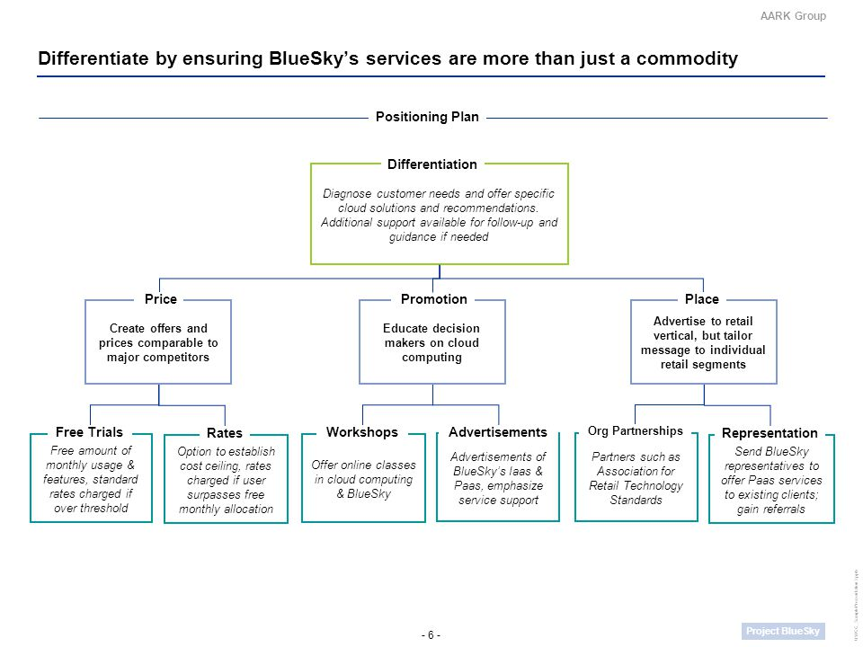 - 6 - Project BlueSky UWCC_SamplePresentation3.pptx Differentiate by ensuring BlueSky's services are more than just a commodity Diagnose customer needs and offer specific cloud solutions and recommendations.