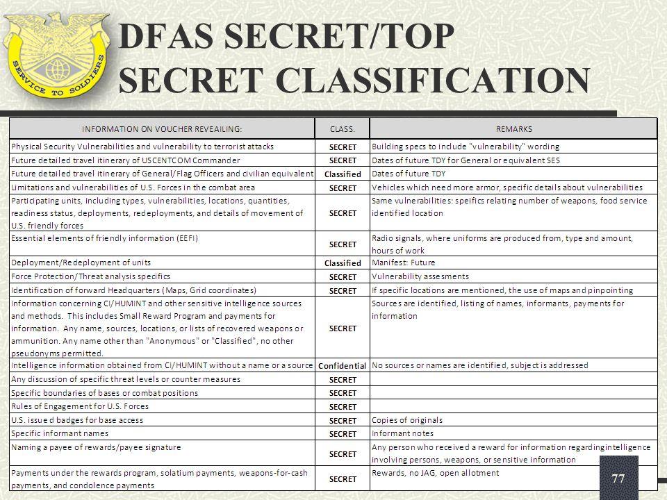 77 DFAS SECRET/TOP SECRET CLASSIFICATION