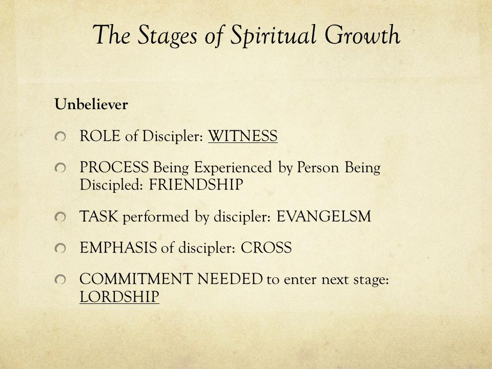 The Stages of Spiritual Growth Unbeliever ROLE of Discipler: WITNESS PROCESS Being Experienced by Person Being Discipled: FRIENDSHIP TASK performed by discipler: EVANGELSM EMPHASIS of discipler: CROSS COMMITMENT NEEDED to enter next stage: LORDSHIP