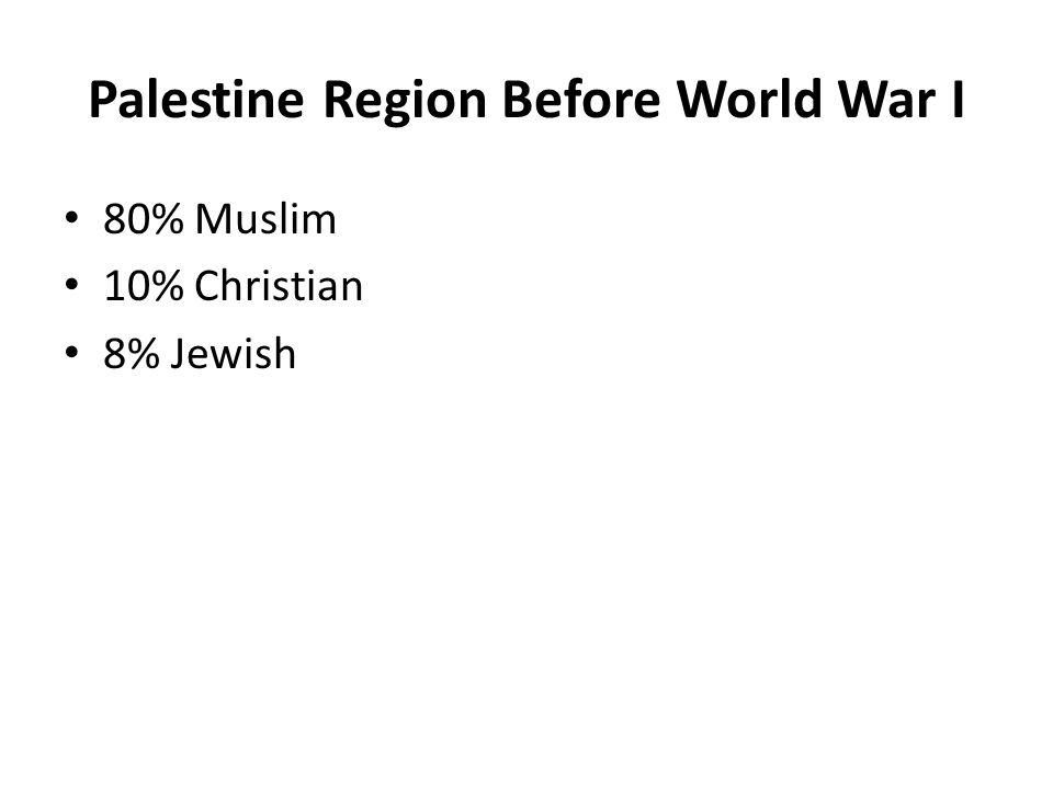 Palestine Region Before World War I 80% Muslim 10% Christian 8% Jewish