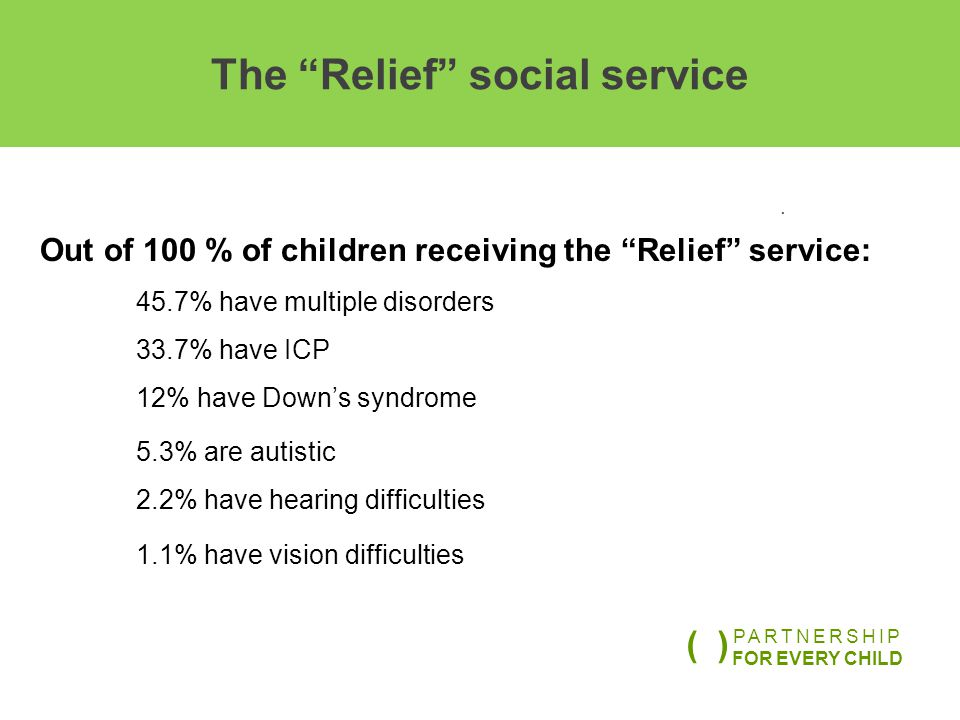 "The ""Relief"" social service. Out of 100 % of children receiving the ""Relief"" service: 45.7% have multiple disorders 33.7% have ICP 12% have Down's syn"
