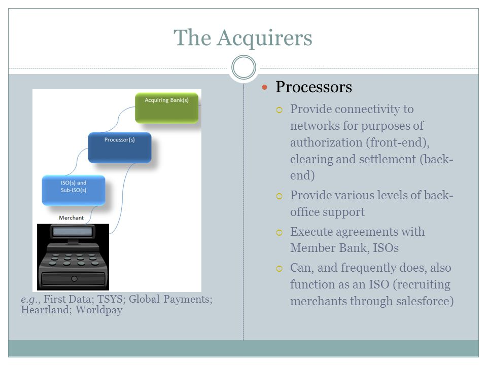 The Acquirers Processors  Provide connectivity to networks for purposes of authorization (front-end), clearing and settlement (back- end)  Provide v