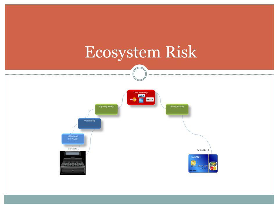 Ecosystem Risk
