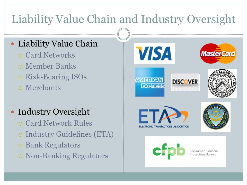 Liability Value Chain and Industry Oversight Liability Value Chain  Card Networks  Member Banks  Risk-Bearing ISOs  Merchants Industry Oversight  Card Network Rules  Industry Guidelines (ETA)  Bank Regulators  Non-Banking Regulators