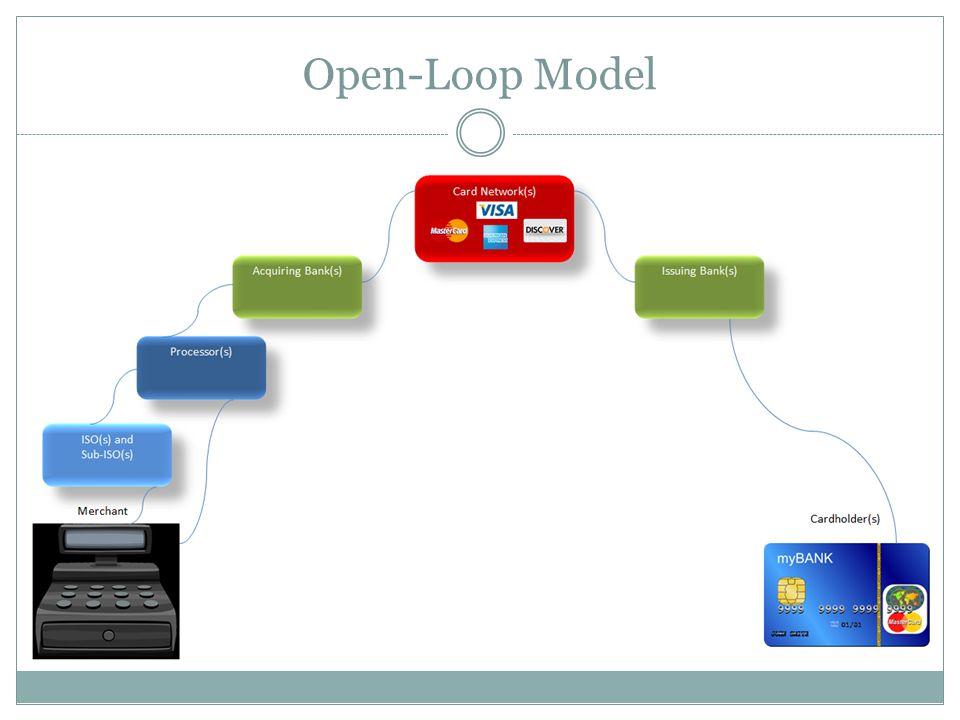 Open-Loop Model