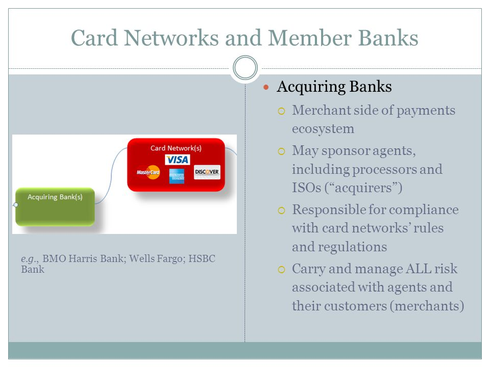 "Card Networks and Member Banks Acquiring Banks  Merchant side of payments ecosystem  May sponsor agents, including processors and ISOs (""acquirers"")"