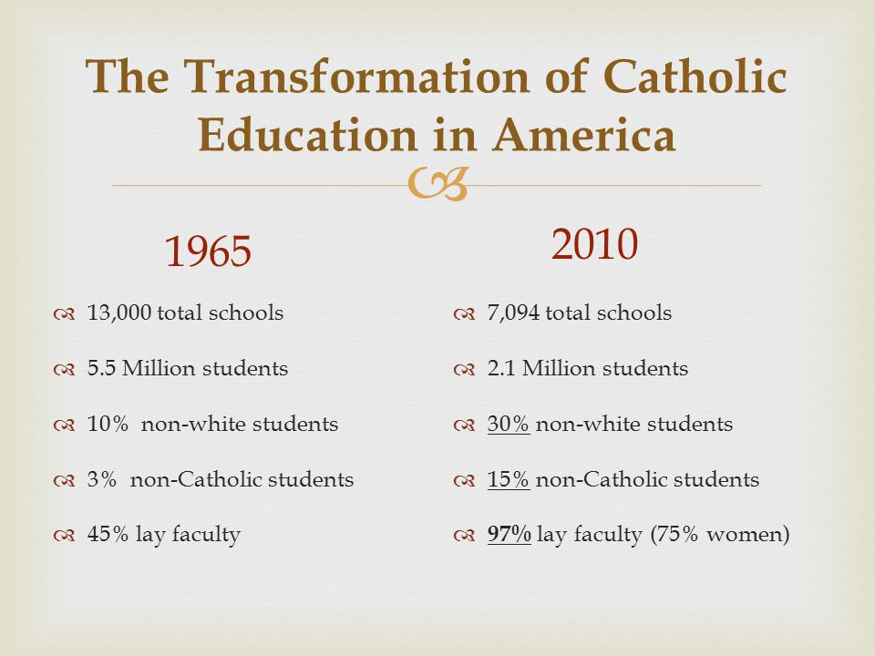  The Transformation of Catholic Education in America 1965  13,000 total schools  5.5 Million students  10% non-white students  3% non-Catholic students  45% lay faculty 2010  7,094 total schools  2.1 Million students  30% non-white students  15% non-Catholic students  97% lay faculty (75% women)