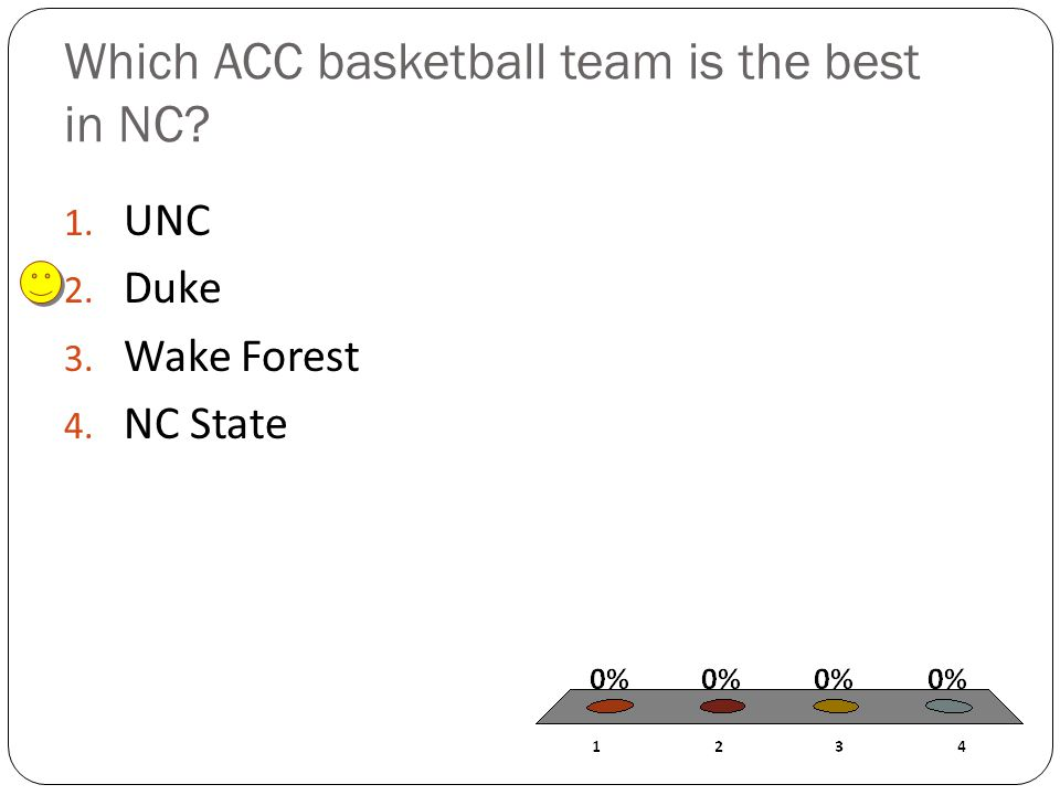 Which ACC basketball team is the best in NC? 1. UNC 2. Duke 3. Wake Forest 4. NC State