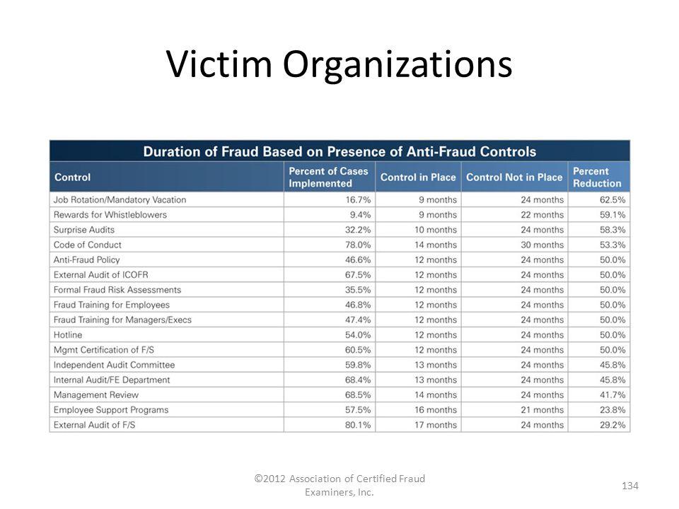 Victim Organizations ©2012 Association of Certified Fraud Examiners, Inc. 134