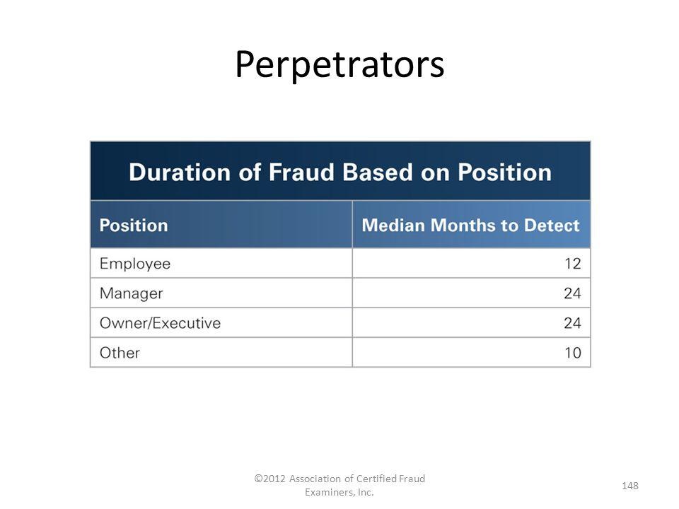Perpetrators ©2012 Association of Certified Fraud Examiners, Inc. 148
