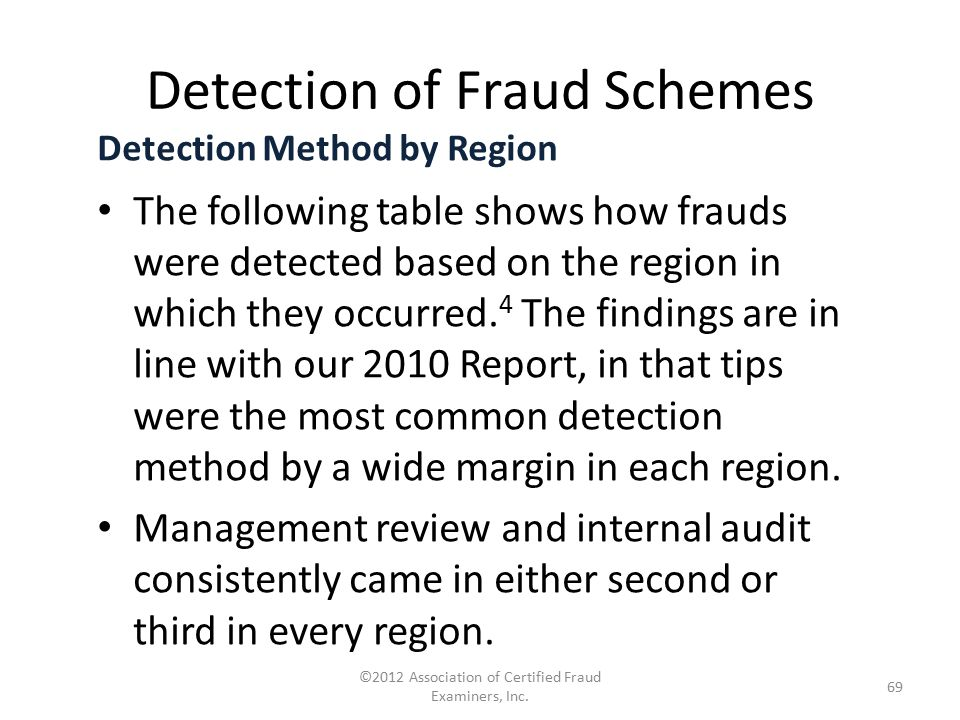 Detection of Fraud Schemes Detection Method by Region The following table shows how frauds were detected based on the region in which they occurred. 4