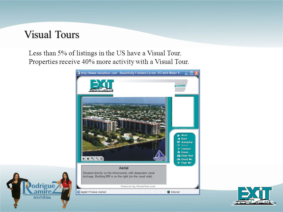 Less than 5% of listings in the US have a Visual Tour. Properties receive 40% more activity with a Visual Tour. Visual Tours