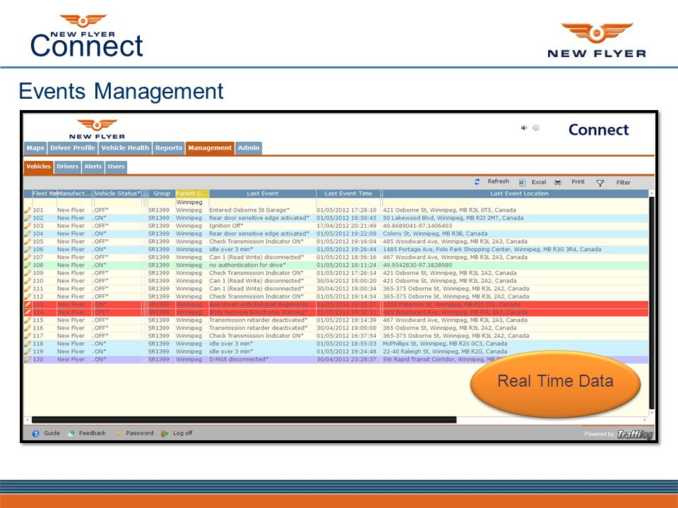 Connect Events Management Real Time Data