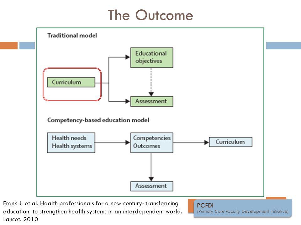 PCFDI (Primary Care Faculty Development Initiative) Frenk J, et al.