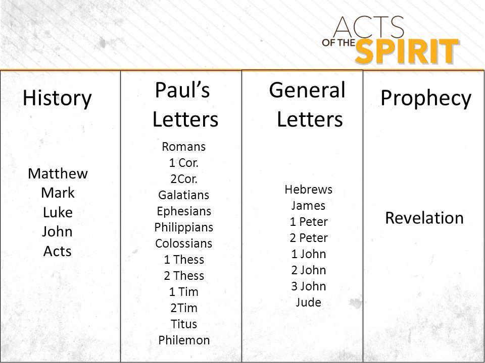 History Paul's Letters General Letters Prophecy Matthew Mark Luke John Acts Romans 1 Cor.
