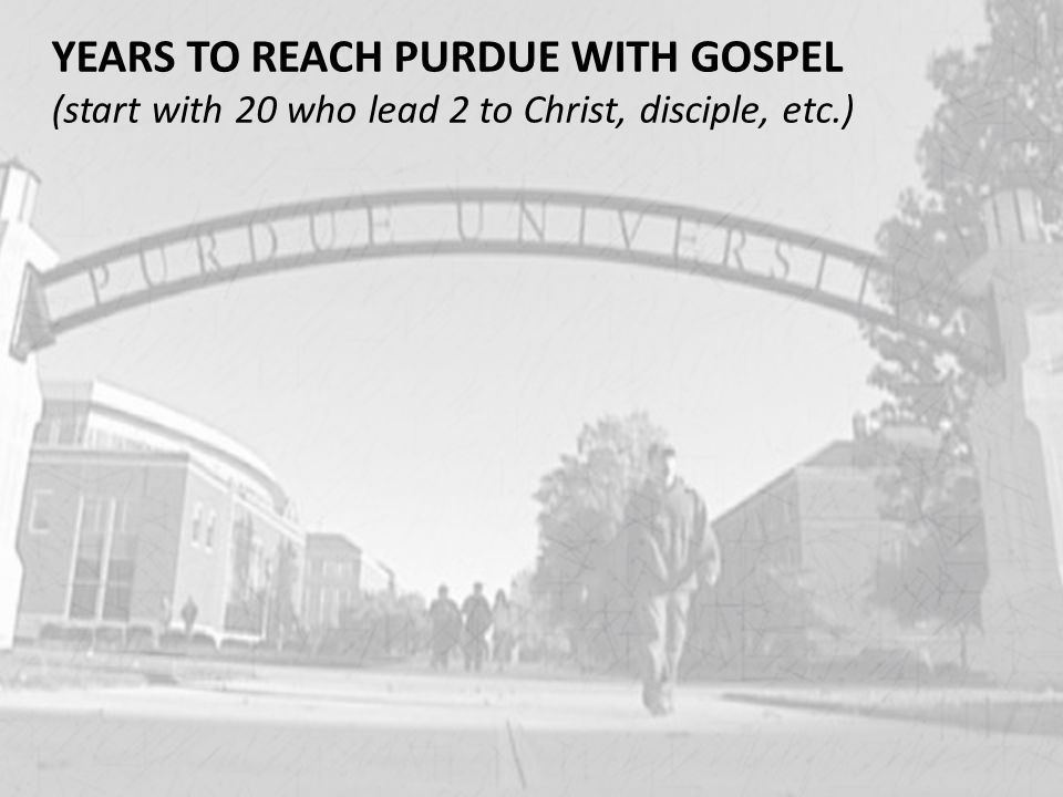 YEARS TO REACH PURDUE WITH GOSPEL (start with 20 who lead 2 to Christ, disciple, etc.)