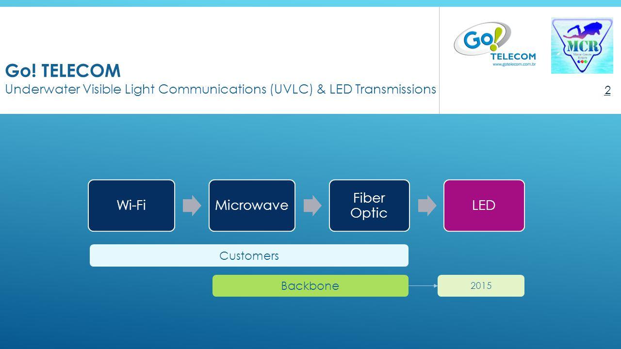 Go! TELECOM Underwater Visible Light Communications (UVLC) & LED Transmissions 2 Customers Backbone 2015