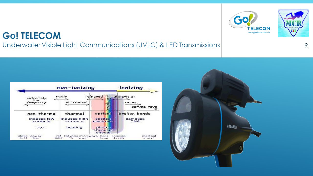 Go! TELECOM Underwater Visible Light Communications (UVLC) & LED Transmissions 9 An Underwater speech device utilizing the visible light of LED