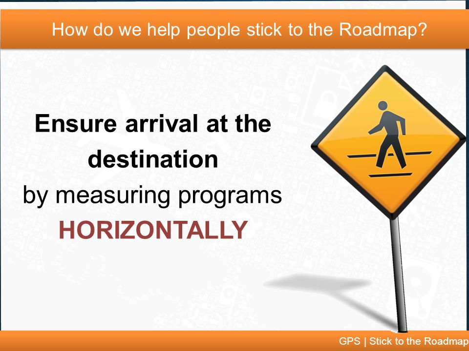 GPS | Stick to the Roadmap How do we help people stick to the Roadmap.