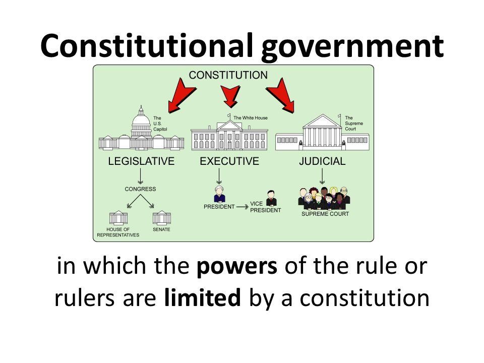 Constitutional government in which the powers of the rule or rulers are limited by a constitution