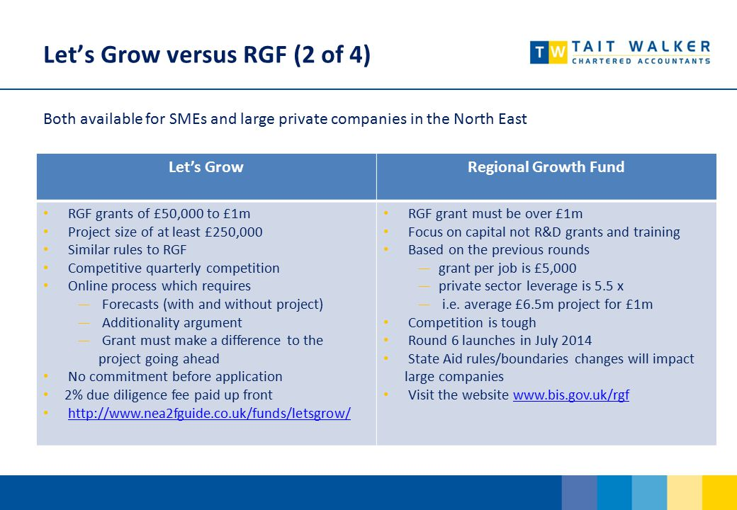 Let's Grow versus RGF (2 of 4) Let's GrowRegional Growth Fund RGF grants of £50,000 to £1m Project size of at least £250,000 Similar rules to RGF Competitive quarterly competition Online process which requires ― Forecasts (with and without project) ― Additionality argument ― Grant must make a difference to the project going ahead No commitment before application 2% due diligence fee paid up front http://www.nea2fguide.co.uk/funds/letsgrow/ RGF grant must be over £1m Focus on capital not R&D grants and training Based on the previous rounds ―grant per job is £5,000 ―private sector leverage is 5.5 x ― i.e.