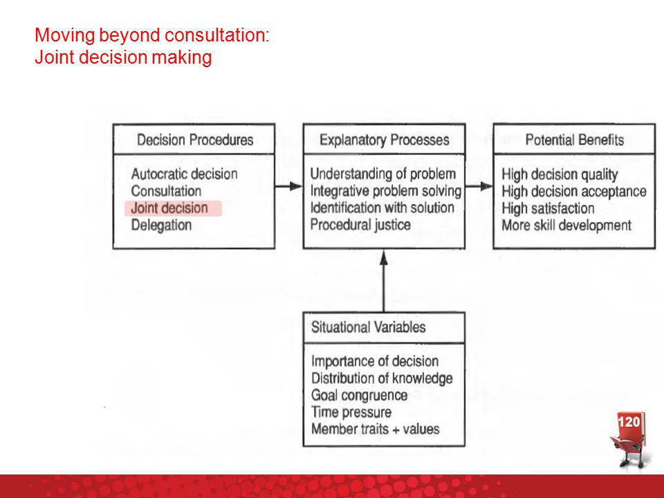 Moving beyond consultation: Joint decision making