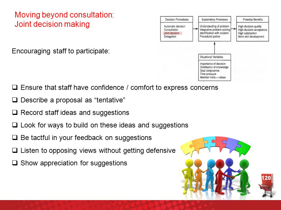 Moving beyond consultation: Joint decision making Encouraging staff to participate:  Ensure that staff have confidence / comfort to express concerns  Describe a proposal as tentative  Record staff ideas and suggestions  Look for ways to build on these ideas and suggestions  Be tactful in your feedback on suggestions  Listen to opposing views without getting defensive  Show appreciation for suggestions