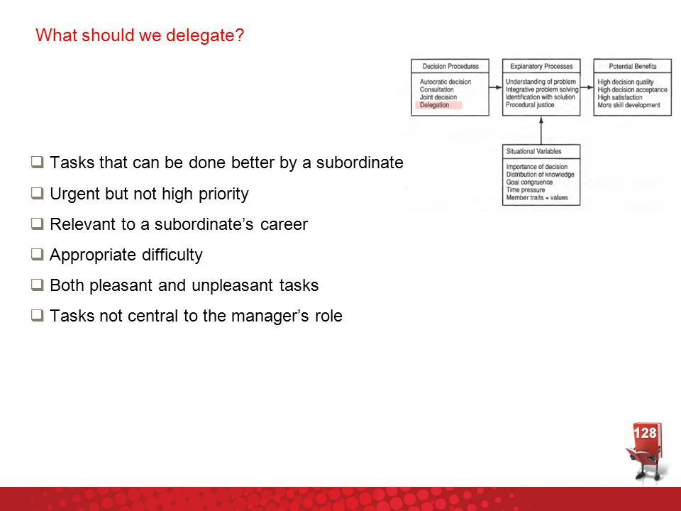 What should we delegate.
