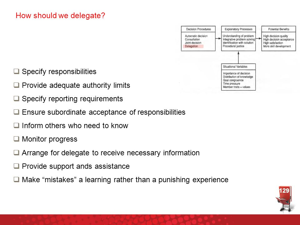 How should we delegate?  Specify responsibilities  Provide adequate authority limits  Specify reporting requirements  Ensure subordinate acceptanc